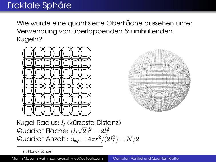 Fraktale Sph ¨ are Wie w¨ urde eine quantisiert...