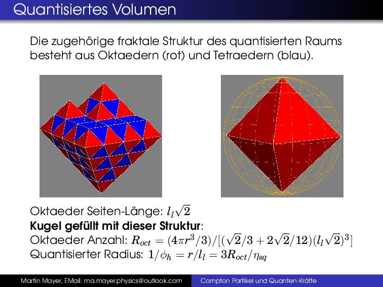 Quantisiertes Volumen Die zugeh¨ orige fraktale...