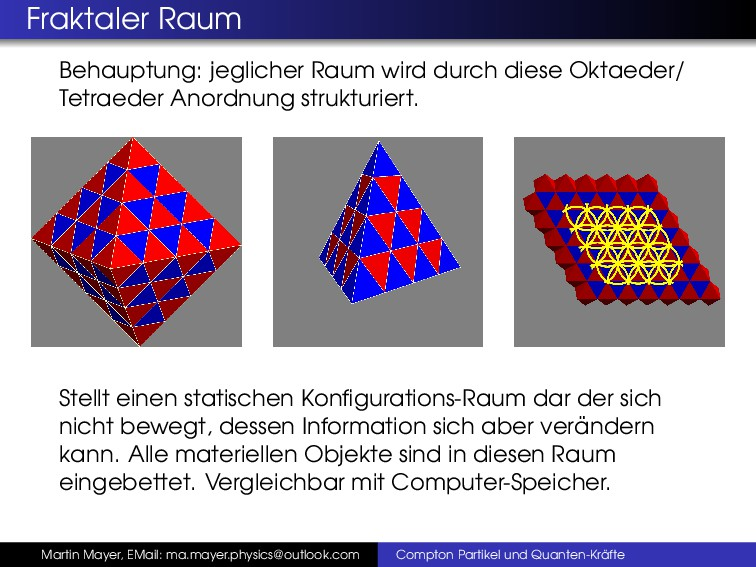 Fraktaler Raum Behauptung: jeglicher Raum wird ...