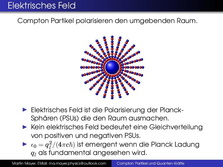 Elektrisches Feld Compton Partikel polarisieren...