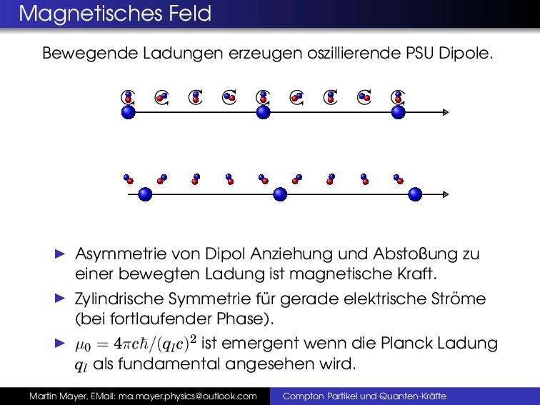 Magnetisches Feld Bewegende Ladungen erzeugen o...
