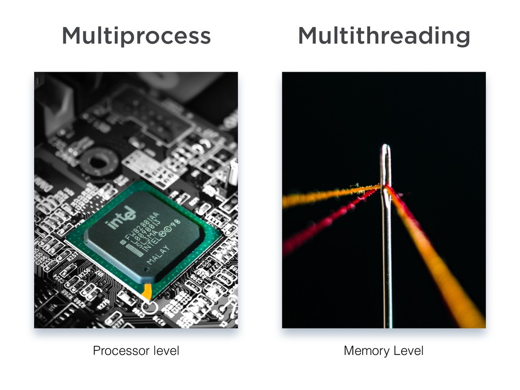 Processor level Memory Level Multiprocess Multi...