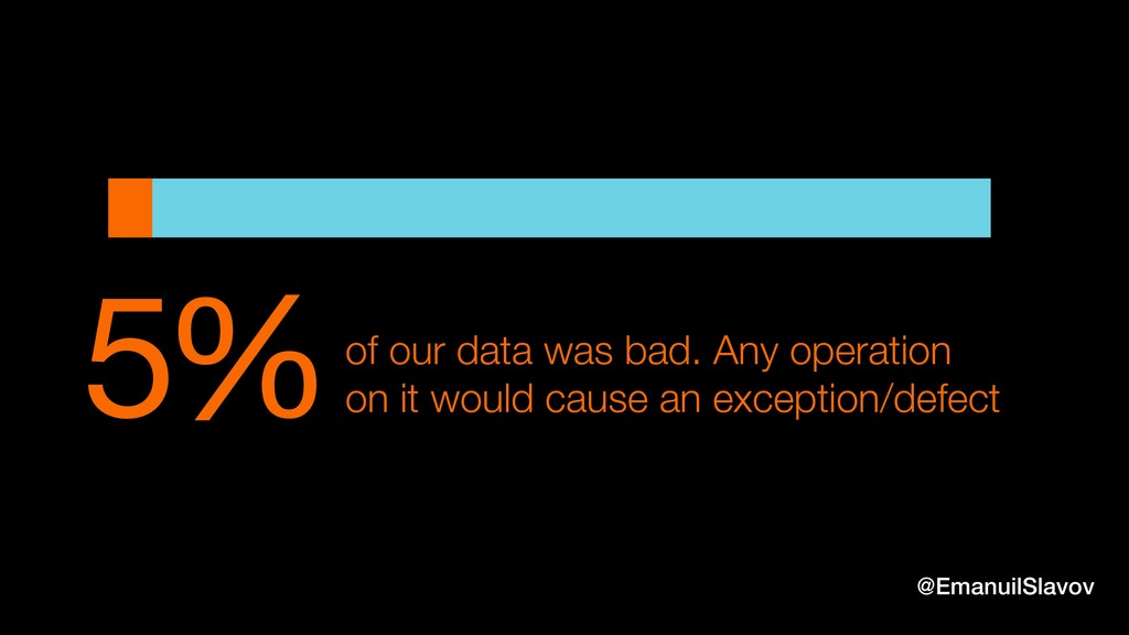 5%of our data was bad. Any operation on it woul...