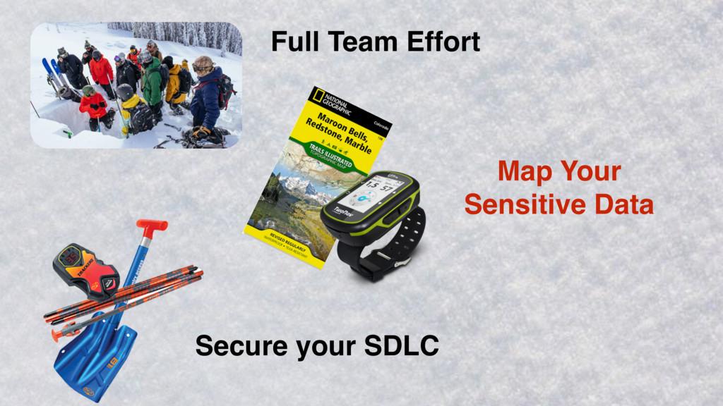 Map Your Sensitive Data Full Team Effort Secure...