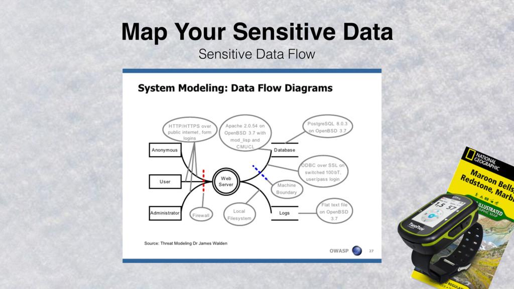 Map Your Sensitive Data Sensitive Data Flow