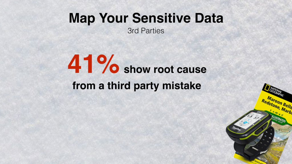 Map Your Sensitive Data 3rd Parties 41% show ro...