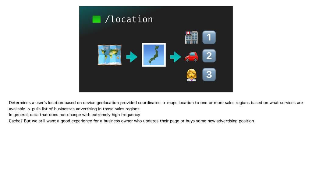 /location    3  4 ! 5 Determines a user's locat...