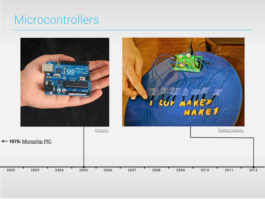 Microcontrollers 1975: Microchip PIC MaKey MaKe...