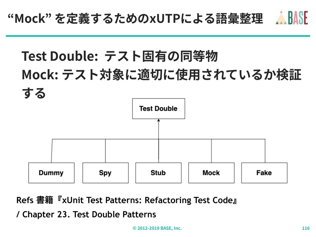"""© - BASE, Inc. """"Mock"""" を定義するためのxUTPによる語彙整理 Test ..."""