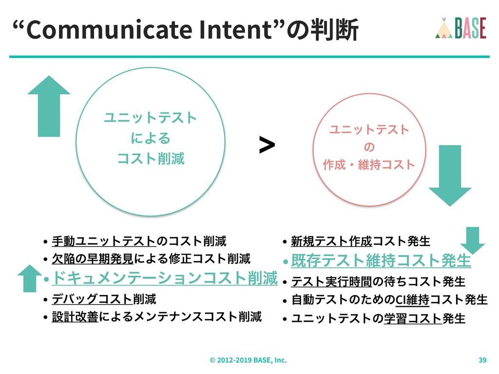 """© - BASE, Inc. """"Communicate Intent""""の判断 Ϣχοτςετ ..."""