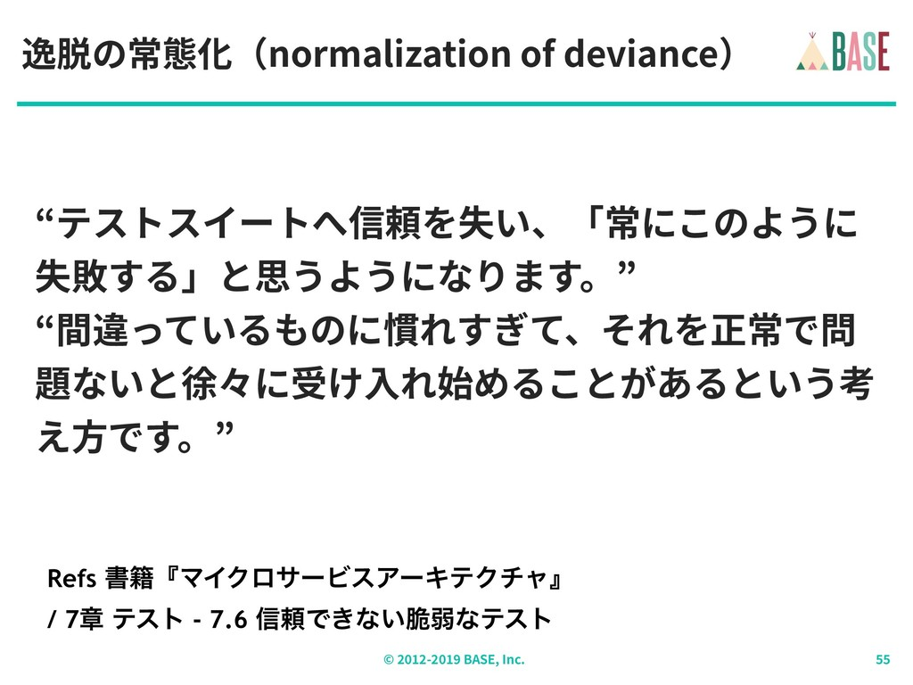 © - BASE, Inc. 逸脱の常態化(normalization of deviance...