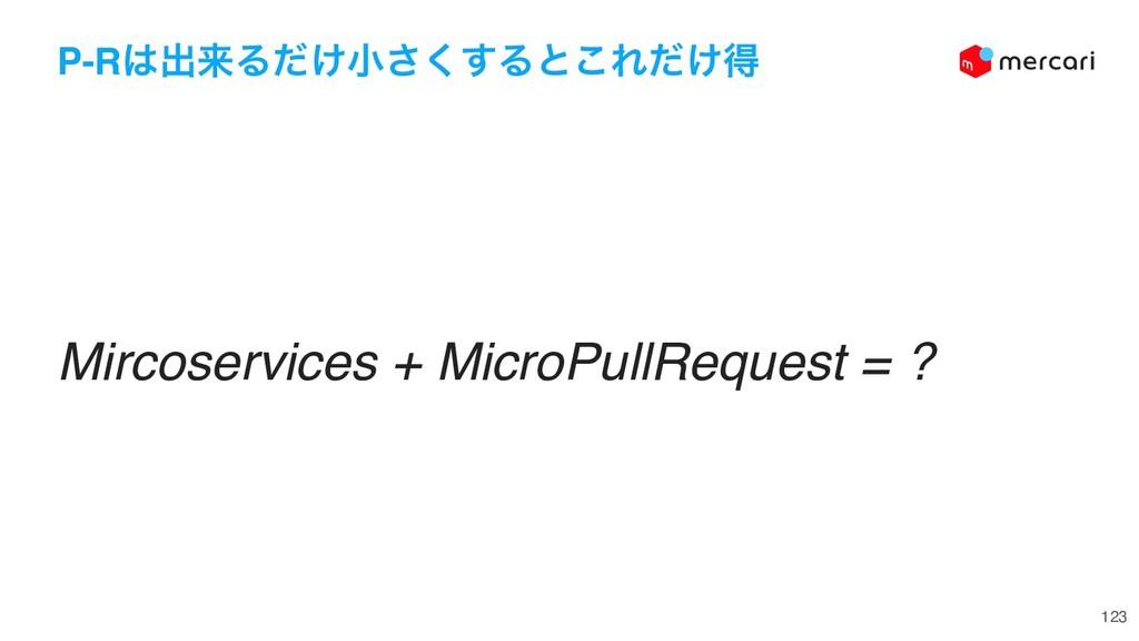 123 P-Rग़དྷΔ͚ͩখ͘͢͞Δͱ͜Ε͚ͩಘ Mircoservices + MicroP...