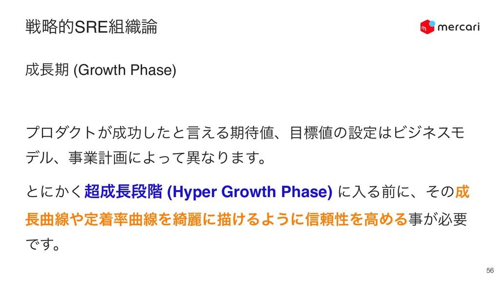 ઓུతSRE৫ 56 ظ (Growth Phase) ϓϩμΫτ͕ޭͨ͠ͱݴ͑Δظ...