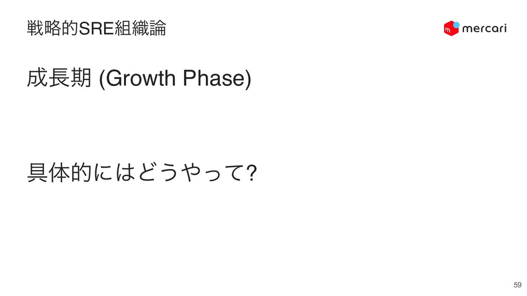 ઓུతSRE૊৫࿦ 59 ੒௕ظ (Growth Phase) ۩ମతʹ͸Ͳ͏΍ͬͯ?