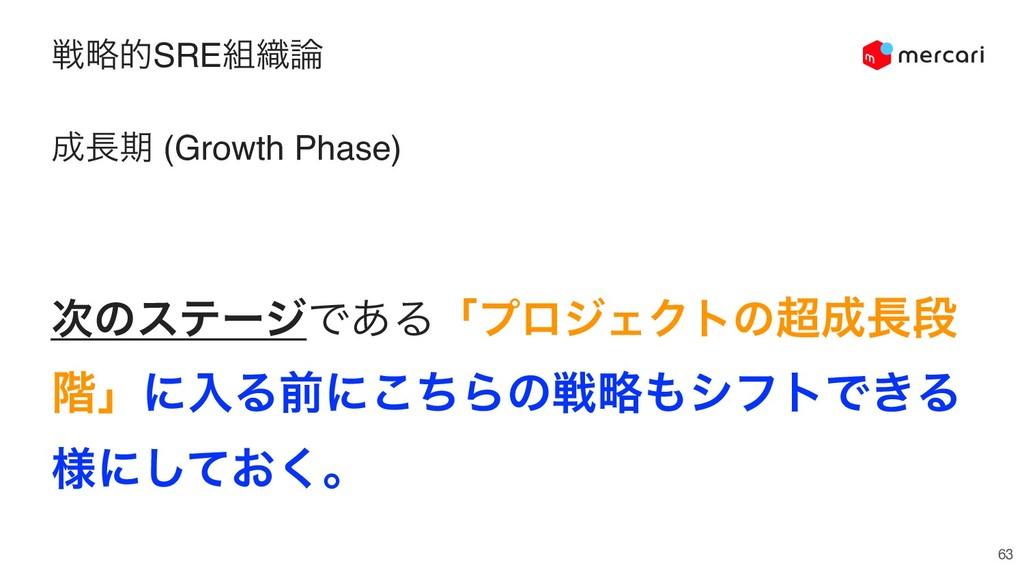 ઓུతSRE৫ 63 ظ (Growth Phase) ͷεςʔδͰ͋ΔʮϓϩδΣΫ...