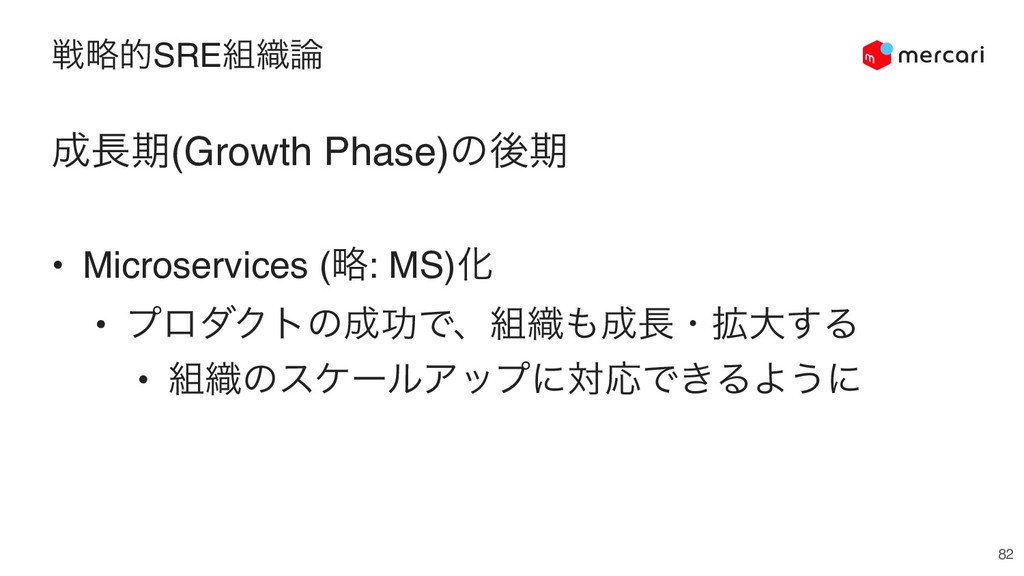 ઓུతSRE૊৫࿦ 82 ੒௕ظ(Growth Phase)ͷޙظ • Microservic...