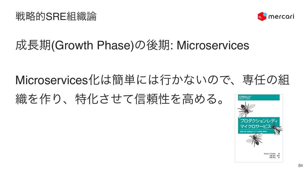 ઓུతSRE૊৫࿦ 84 ੒௕ظ(Growth Phase)ͷޙظ: Microservice...