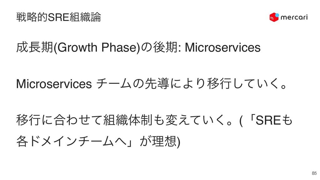 ઓུతSRE৫ 85 ظ(Growth Phase)ͷޙظ: Microservice...
