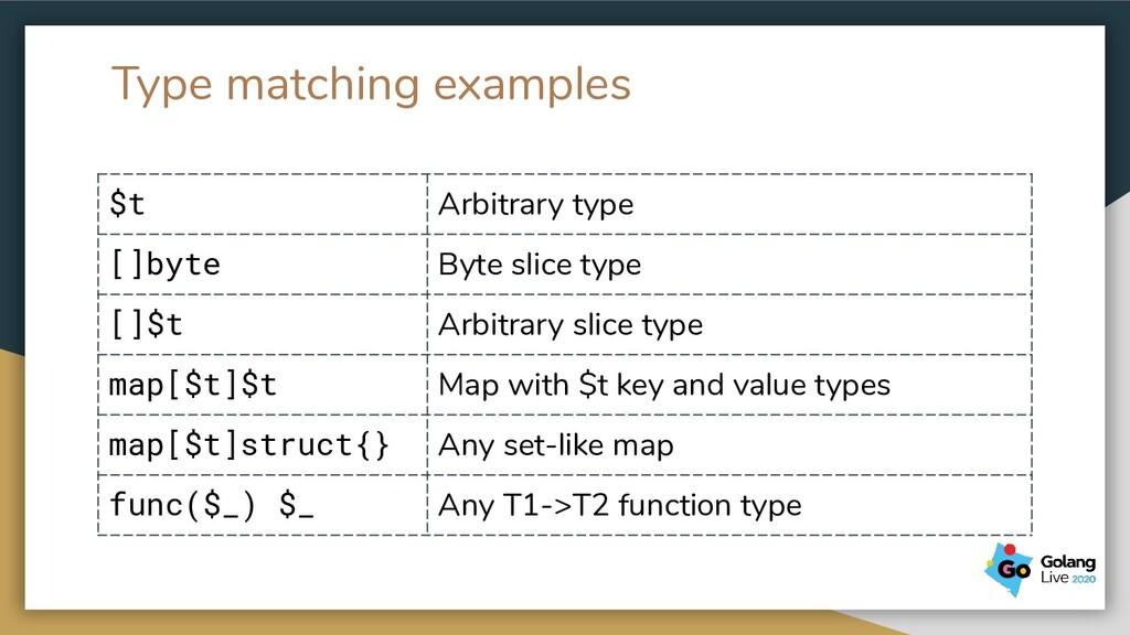 $t Arbitrary type []byte Byte slice type []$t A...
