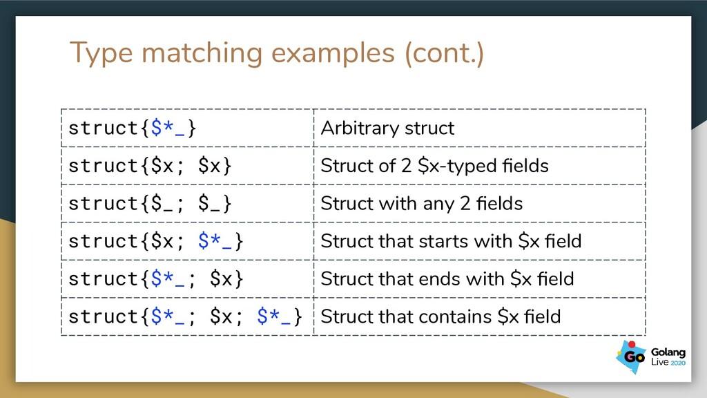 struct{$*_} Arbitrary struct struct{$x; $x} Str...