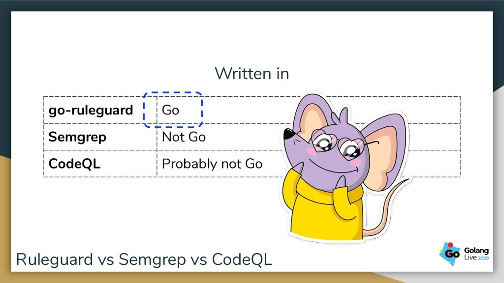 Written in go-ruleguard Go Semgrep Not Go CodeQ...