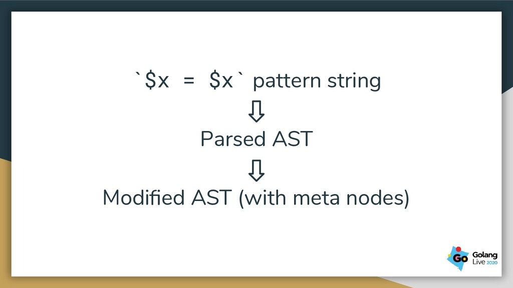 `$x = $x` pattern string Parsed AST Modified AST...