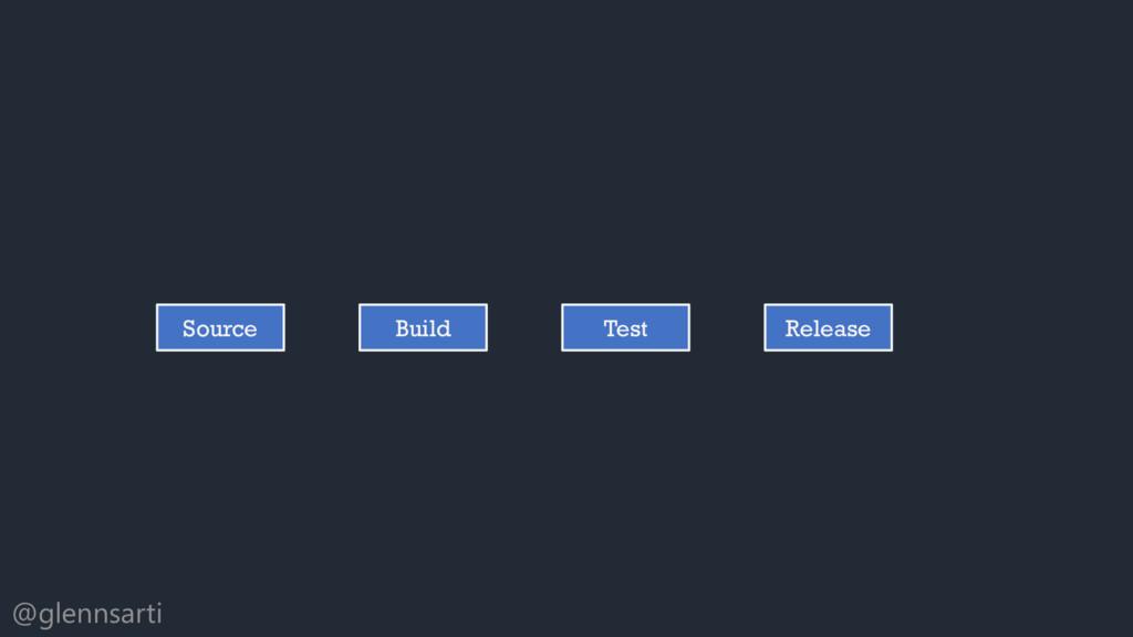 @glennsarti Source Release Test Build