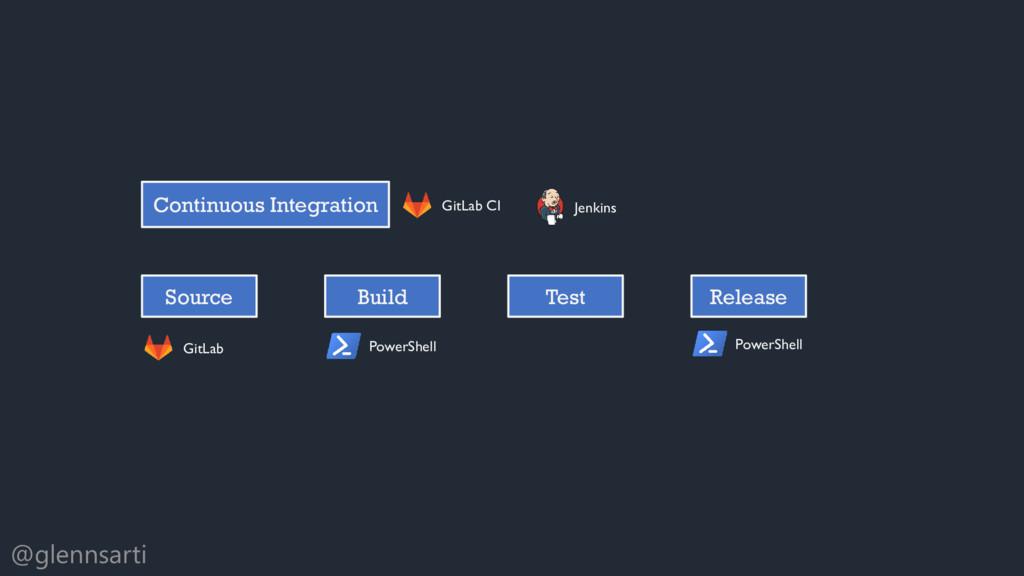 @glennsarti Source Release Test Build Continuou...