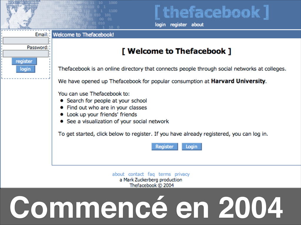 Commencé en 2004
