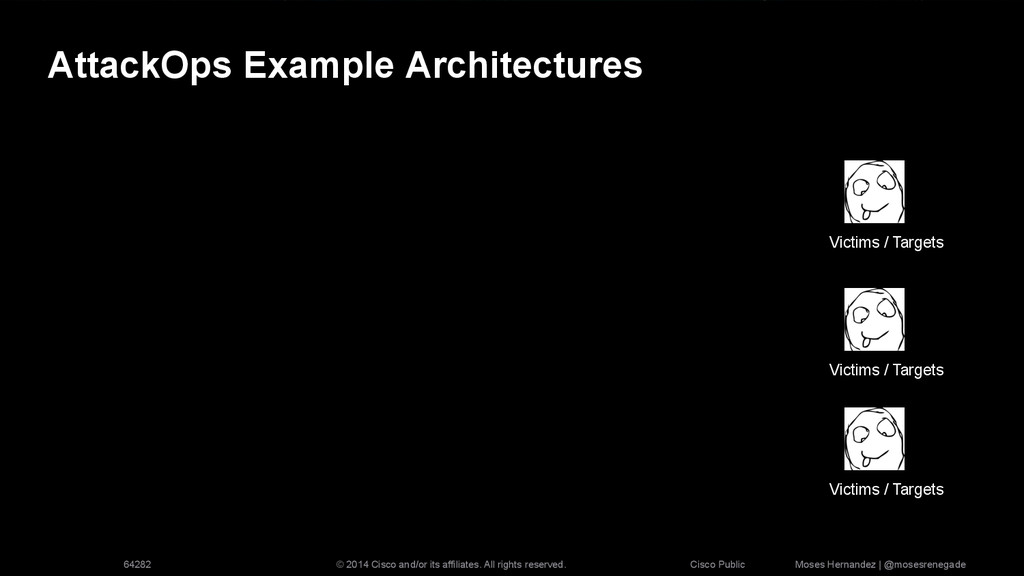 AttackOps Example Architectures Victims / Targe...
