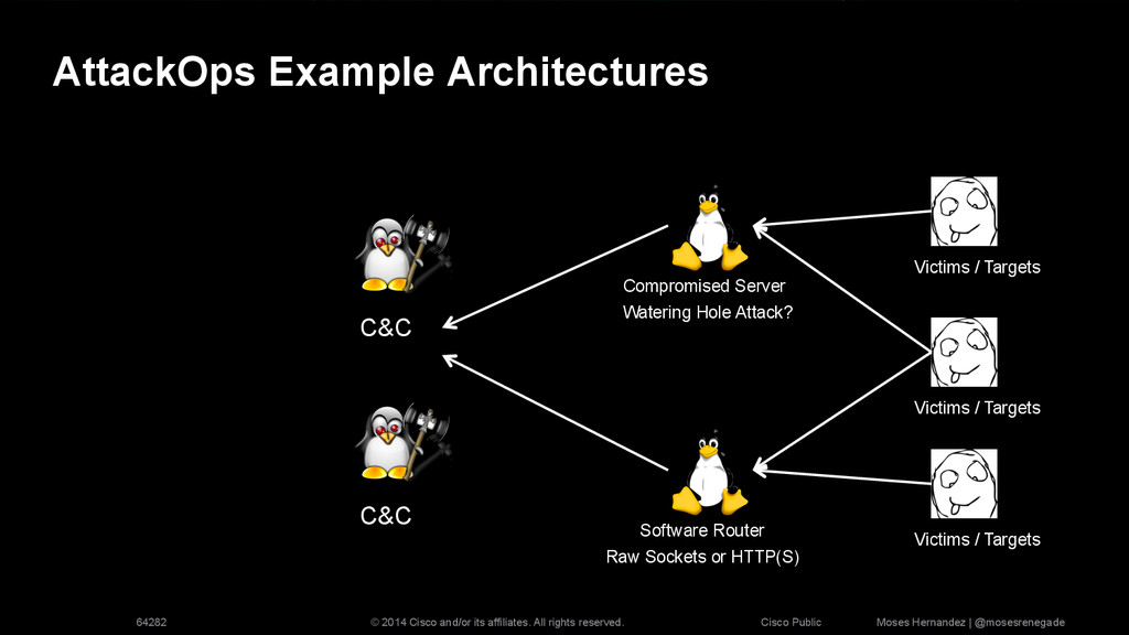 AttackOps Example Architectures Compromised Ser...