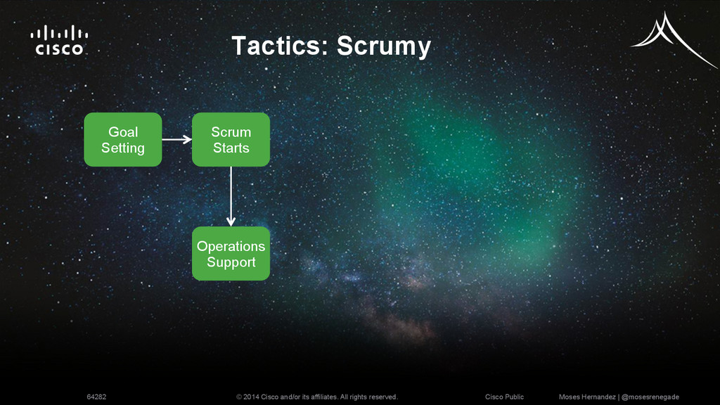Tactics: Scrumy Scrum Starts Goal Setting Opera...
