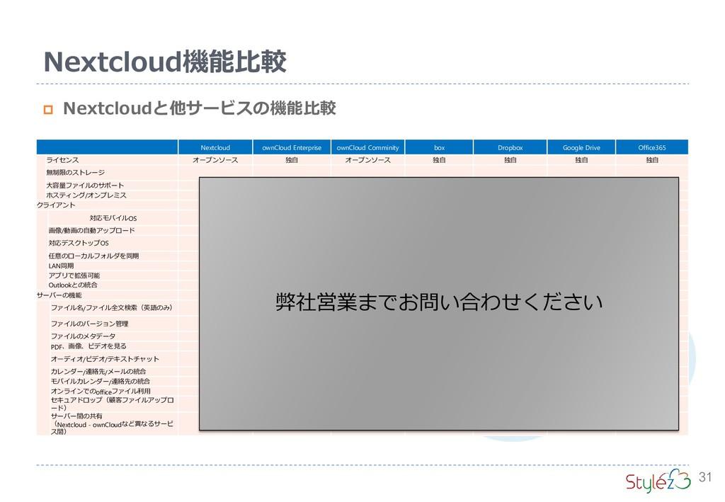 Nextcloud機能比較 31  Nextcloudと他サービスの機能比較 Nextclo...