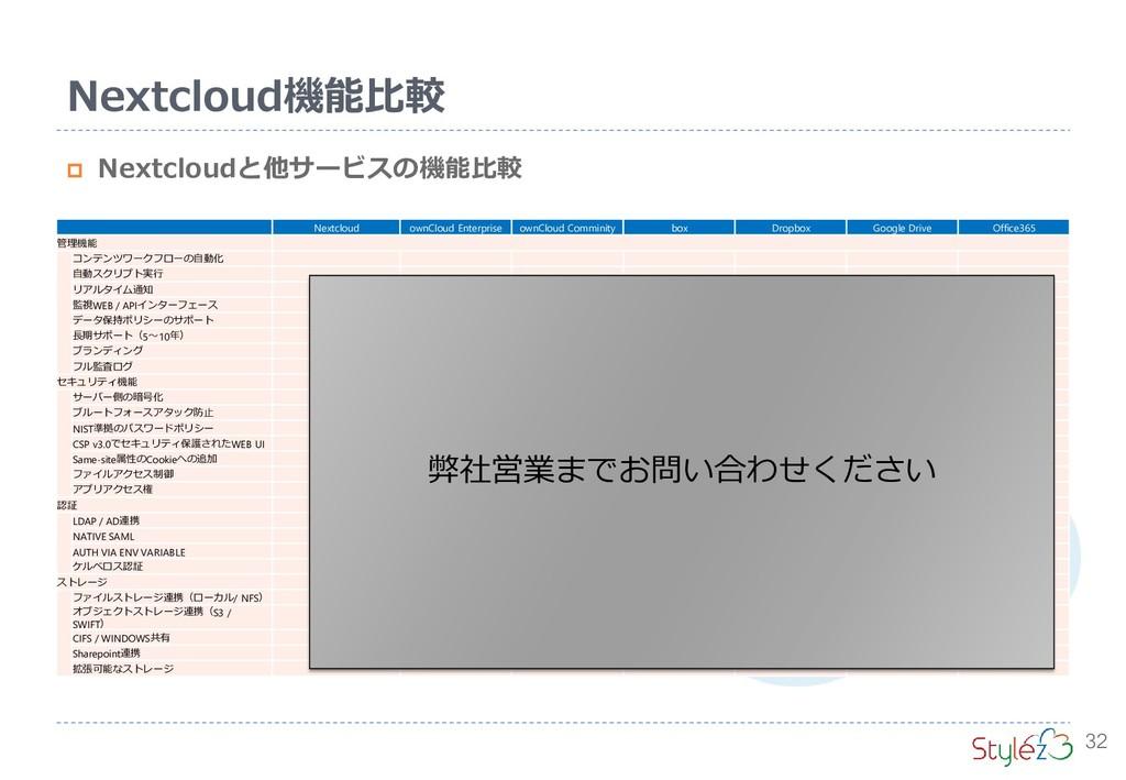 Nextcloud機能比較 32  Nextcloudと他サービスの機能比較 Nextclo...