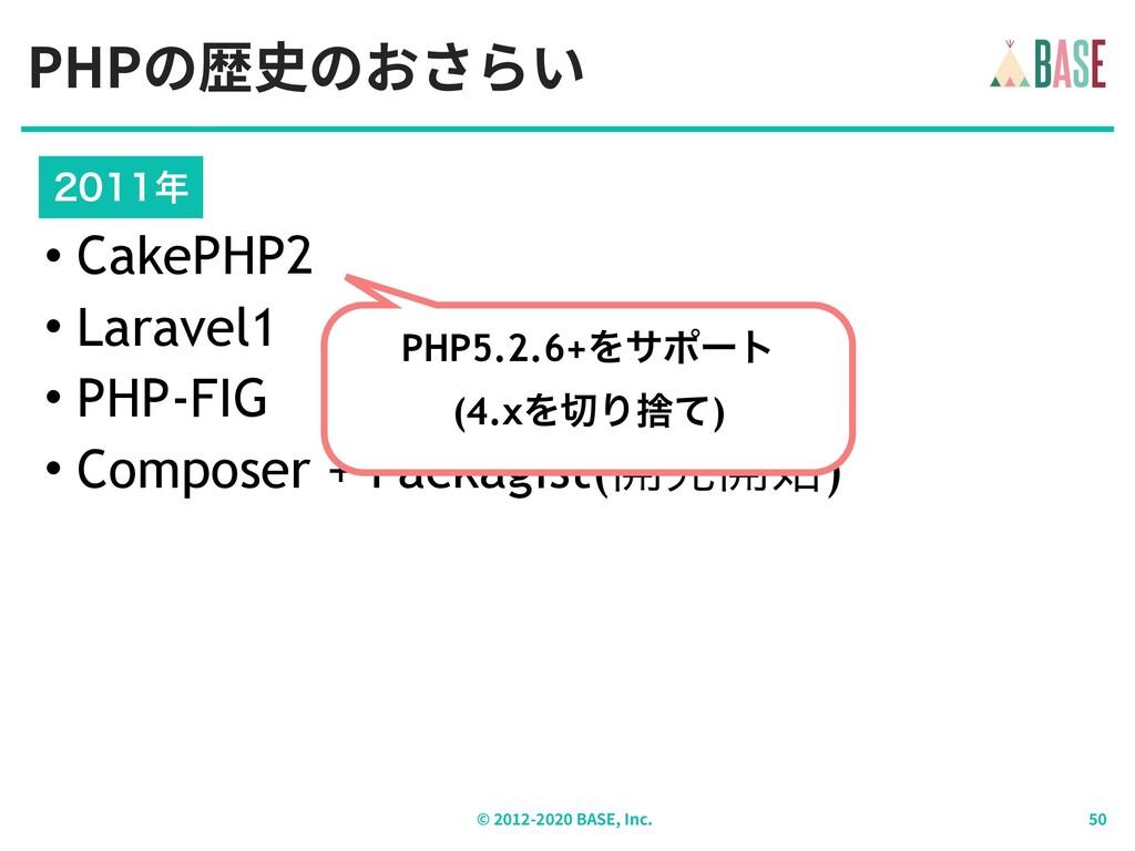 PHPの歴史のおさらい © - BASE, Inc.  • CakePHP2 • L...