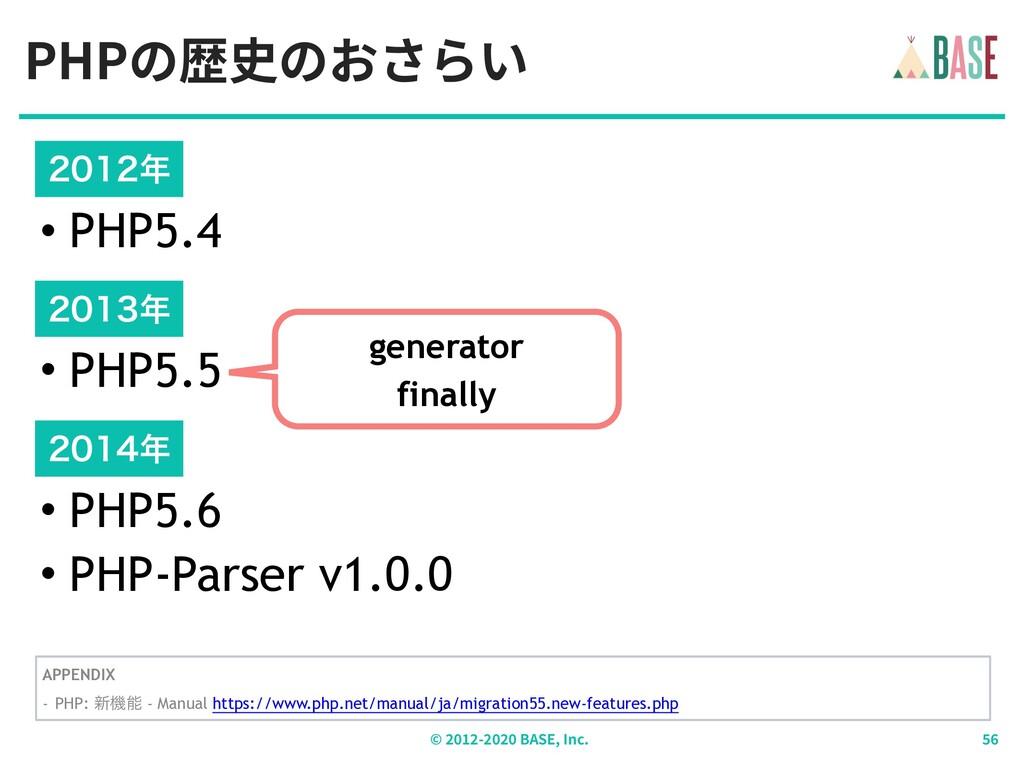 PHPの歴史のおさらい © - BASE, Inc.  • PHP5.4 ...