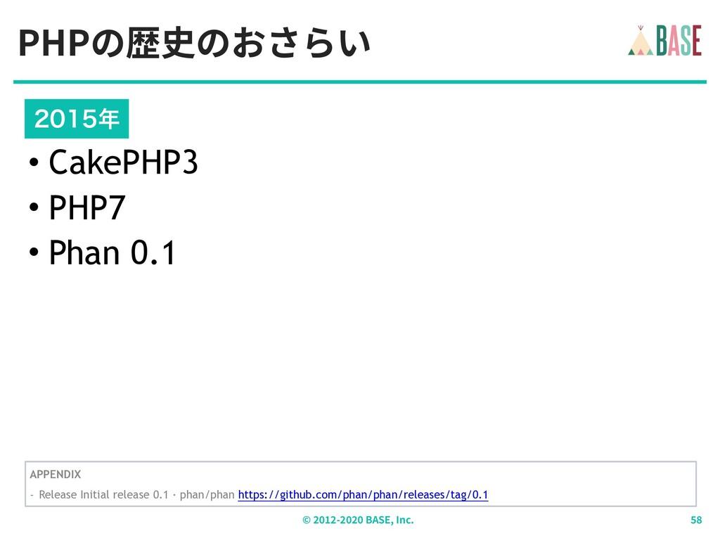 PHPの歴史のおさらい © - BASE, Inc.  • CakePHP3 • P...