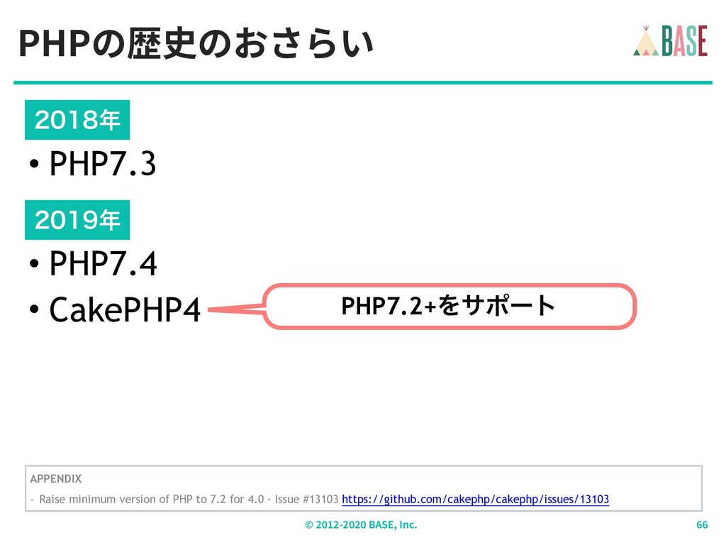 PHPの歴史のおさらい © - BASE, Inc.  • PHP7.3 ...