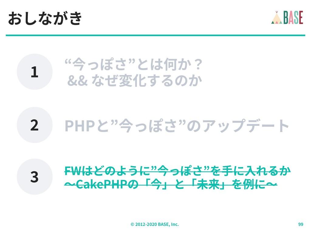 """© - BASE, Inc. おしながき PHPと""""今っぽさ""""のアップデート """"今っぽさ""""とは..."""