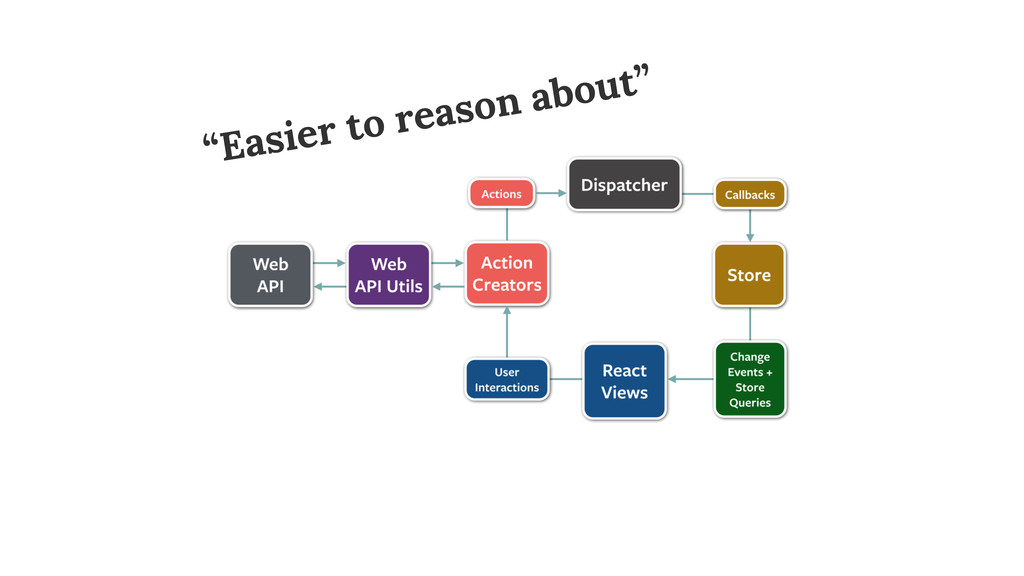 """Easier to reason about"""