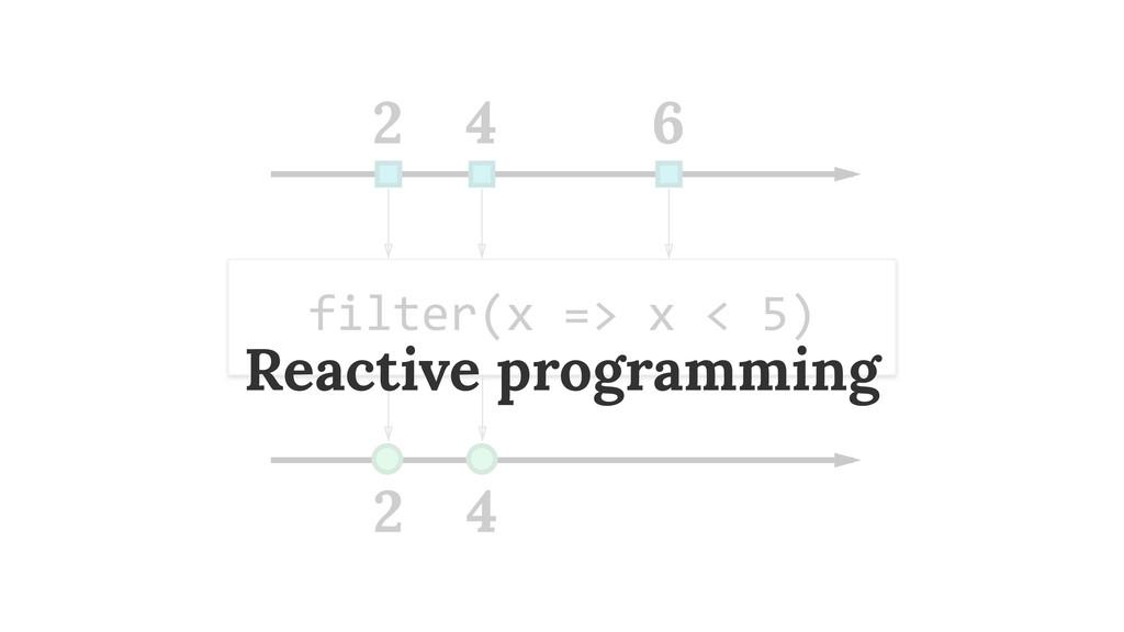 filter(x)=>)x)<)5) 2 2 4 4 6 Reactive programmi...