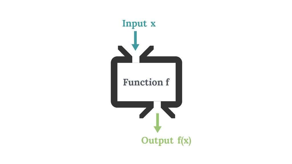 Function f Input Output x f(x)