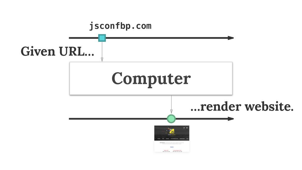 Computer jsconfbp.com Given URL… …render websit...