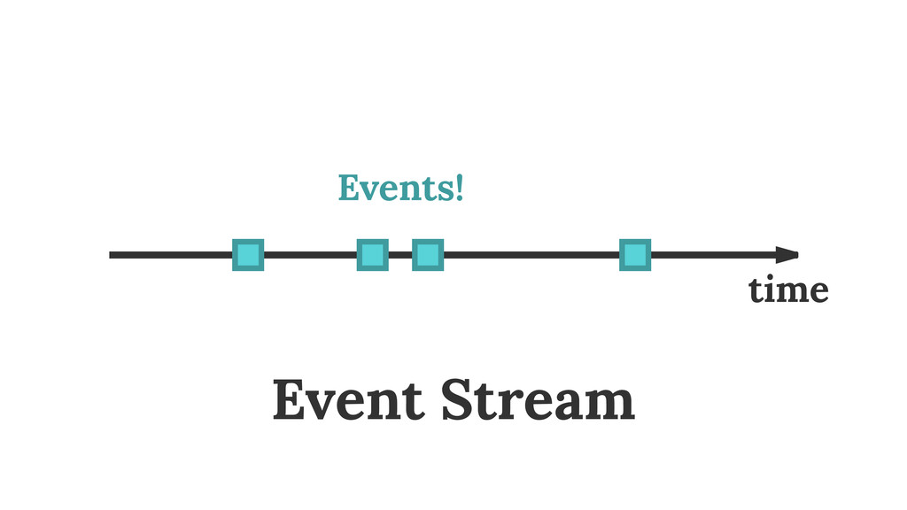 time Events! Event Stream