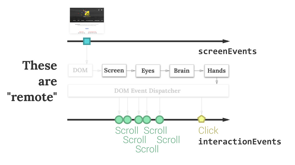 Scroll Scroll Scroll Click Scroll Scroll intera...