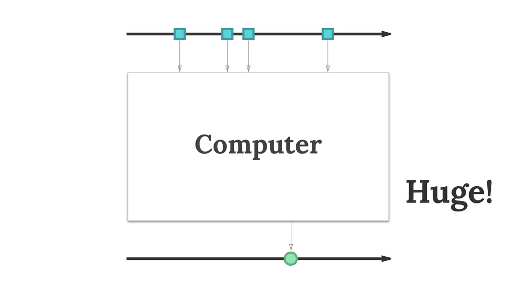 Computer Huge!