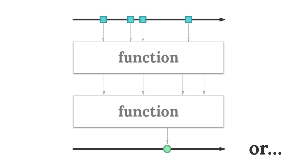 function function or…