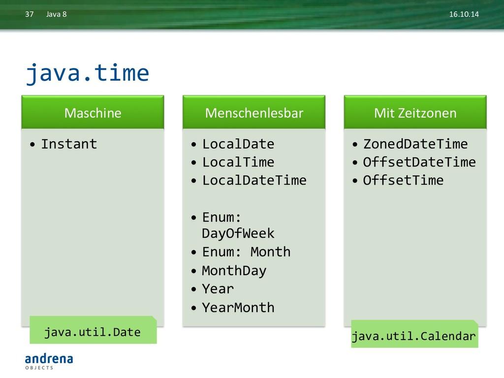 java.time  16.10.14  Java 8  37 ...