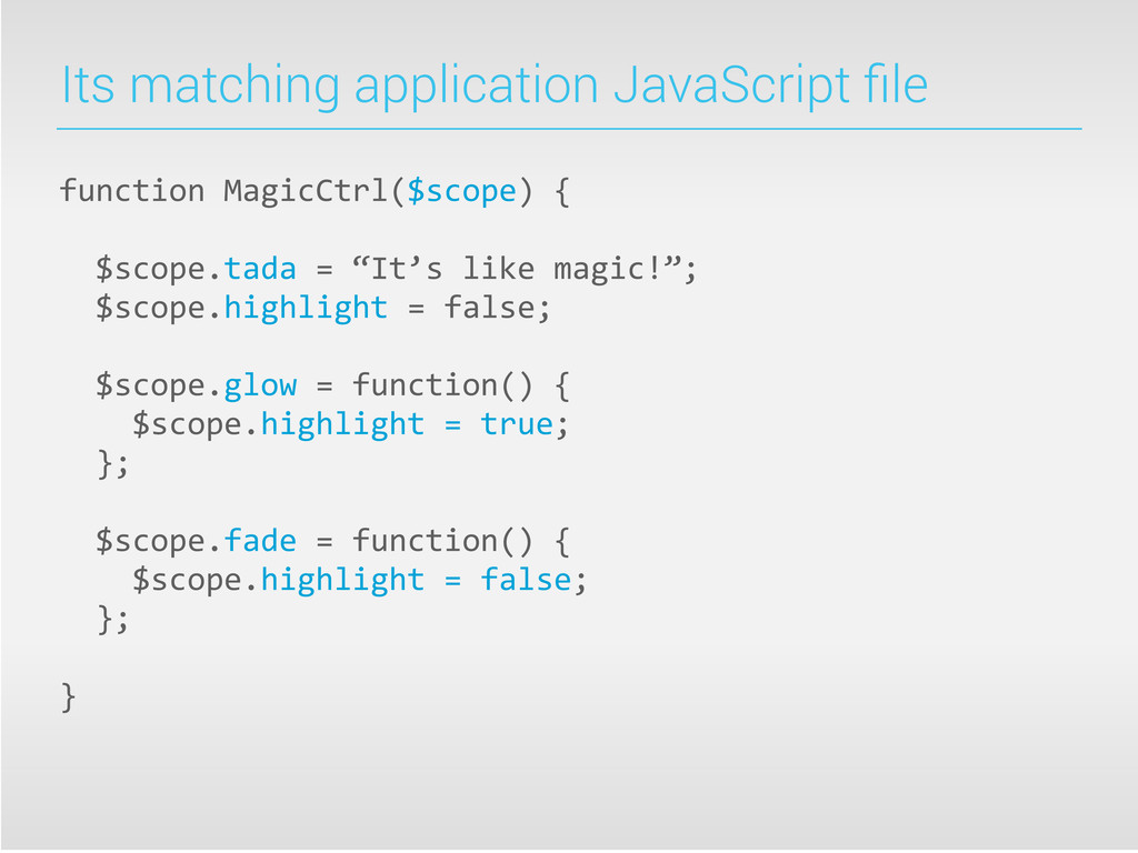 Its matching application JavaScript file functio...