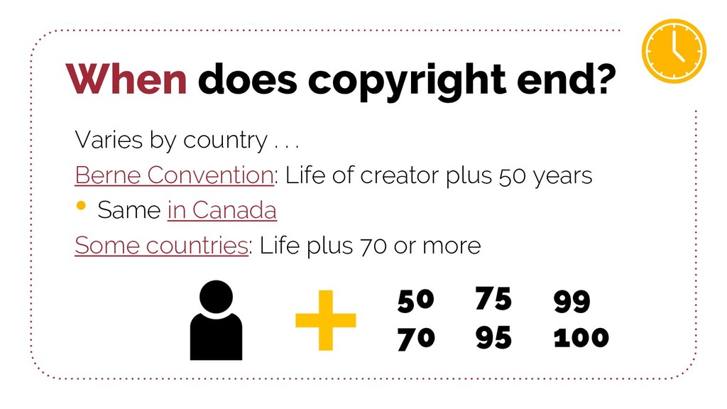 When does copyright end? Varies by country . . ...
